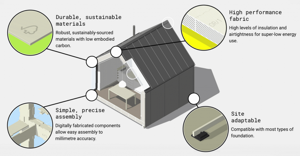 sustainable materials for houses
